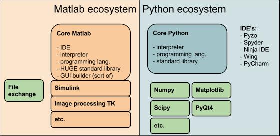 Pyzo - python_vs_matlab